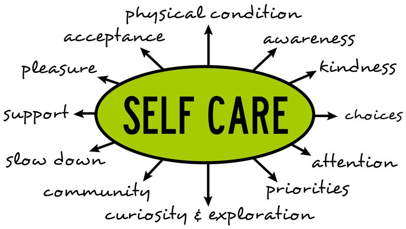 Self Care For People In The Caring Professions Is Not A Luxury
